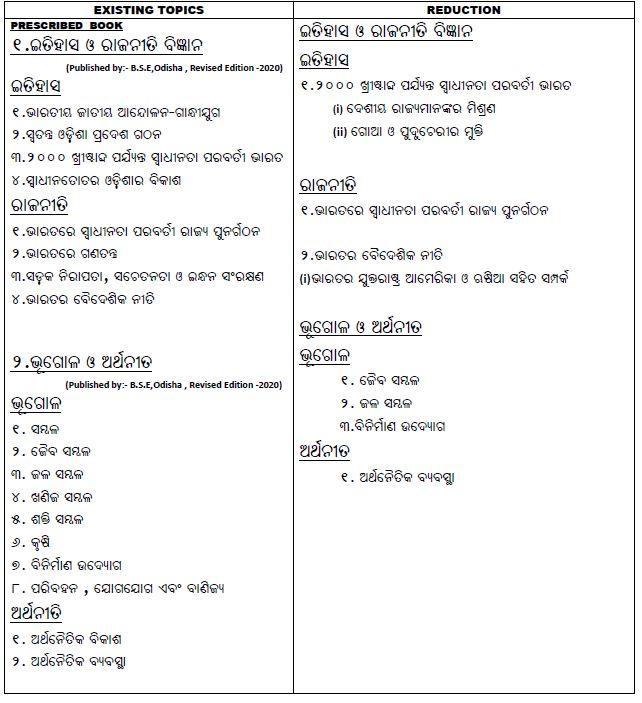 Odisha Board Class 10 Social Science Reduced Syllabus 2020-21