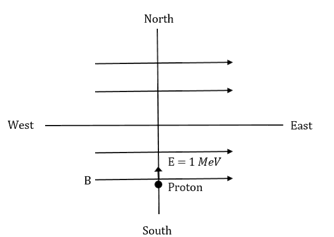 Physics JEE Main 2020 Paper Solutions For Shift 1 Jan 8