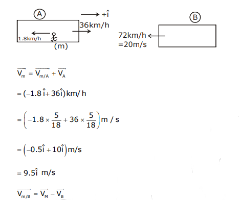 Physics JEE Main 2020 Shift 1-2nd Sept Paper with Solutions