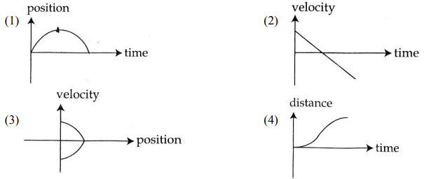 Questions with Solutions for JEE Main 2018 Physics Set B