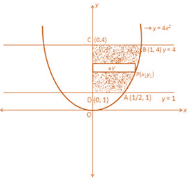 RD Sharma Solutions for Class 12 Maths Chapter 21 Image 13