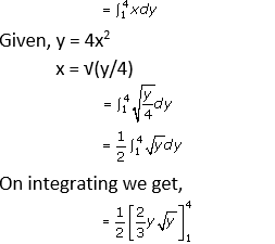 RD Sharma Solutions for Class 12 Maths Chapter 21 Image 14
