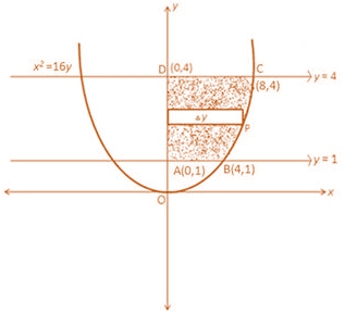 RD Sharma Solutions for Class 12 Maths Chapter 21 Image 15