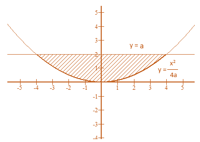RD Sharma Solutions for Class 12 Maths Chapter 21 Image 18