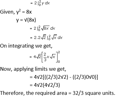 RD Sharma Solutions for Class 12 Maths Chapter 21 Image 2