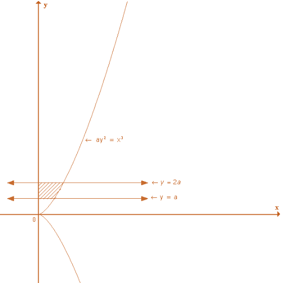 RD Sharma Solutions for Class 12 Maths Chapter 21 Image 22