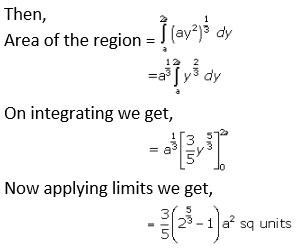 RD Sharma Solutions for Class 12 Maths Chapter 21 Image 23