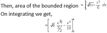 RD Sharma Solutions for Class 12 Maths Chapter 21 Image 25