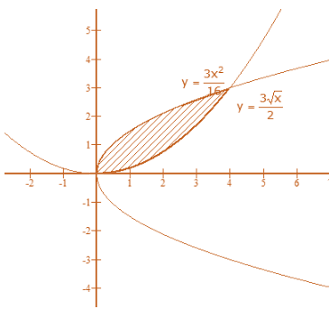 RD Sharma Solutions for Class 12 Maths Chapter 21 Image 26