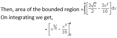 RD Sharma Solutions for Class 12 Maths Chapter 21 Image 27