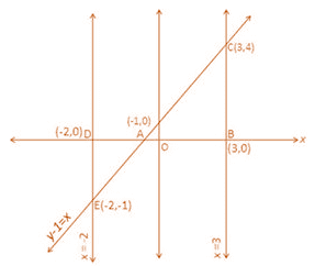 RD Sharma Solutions for Class 12 Maths Chapter 21 Image 3