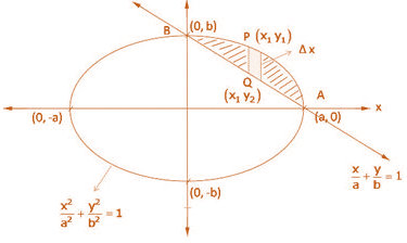 RD Sharma Solutions for Class 12 Maths Chapter 21 Image 33