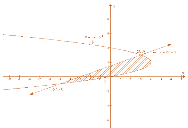 RD Sharma Solutions for Class 12 Maths Chapter 21 Image 35