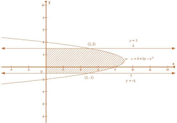 RD Sharma Solutions for Class 12 Maths Chapter 21 Image 38