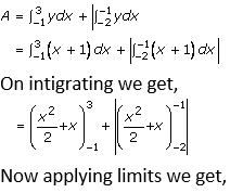 RD Sharma Solutions for Class 12 Maths Chapter 21 Image 4