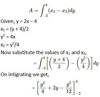 RD Sharma Solutions for Class 12 Maths Chapter 21 Image 41