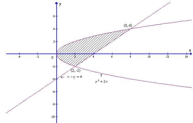 RD Sharma Solutions for Class 12 Maths Chapter 21 Image 42