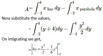 RD Sharma Solutions for Class 12 Maths Chapter 21 Image 43