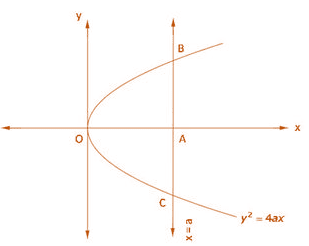 RD Sharma Solutions for Class 12 Maths Chapter 21 Image 5