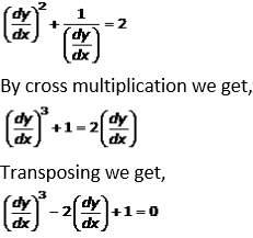 RD Sharma Solutions for Class 12 Maths Chapter 22 Image 3