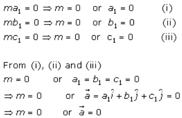 RD Sharma Solutions for Class 12 Maths Chapter 23 - 24