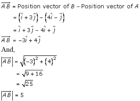 RD Sharma Solutions for Class 12 Maths Chapter 23 - 69