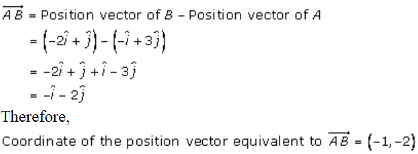RD Sharma Solutions for Class 12 Maths Chapter 23 - 73