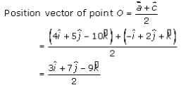 RD Sharma Solutions for Class 12 Maths Chapter 28 – image 7