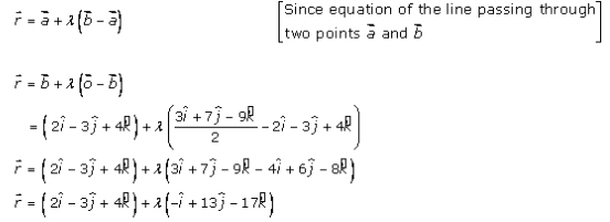 RD Sharma Solutions for Class 12 Maths Chapter 28 – image 9