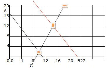 RD Sharma Solutions for Class 12 Maths Chapter 30 – image 10