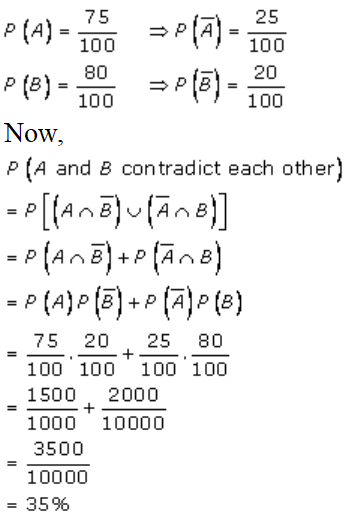 RD Sharma Solutions for Class 12 Maths Chapter 31 - 4