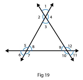 RD Sharma Solutions for class 7 Maths Chapter 14 Lines and Angles Image 7