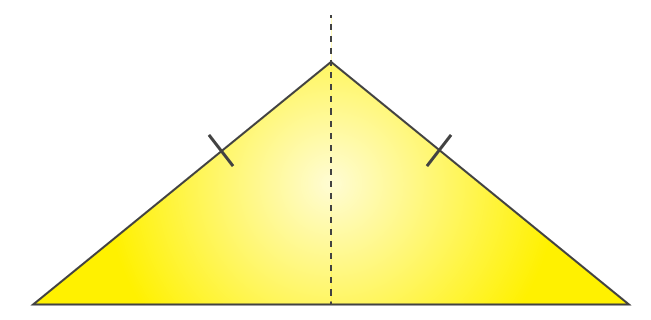 RD Sharma Solutions for Class 7 Maths Chapter 18 Symmetry Image 1