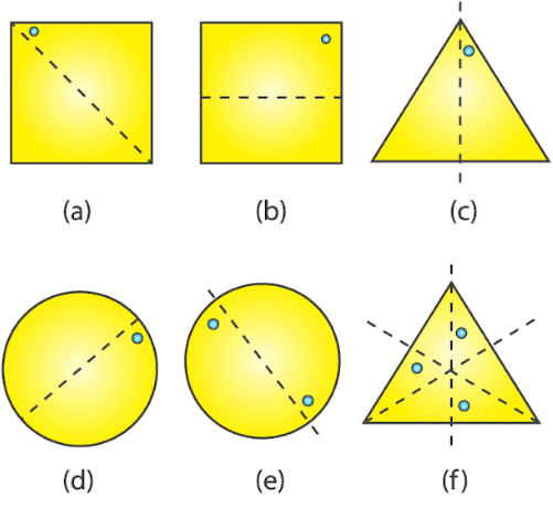 RD Sharma Solutions for Class 7 Maths Chapter 18 Symmetry Image 25