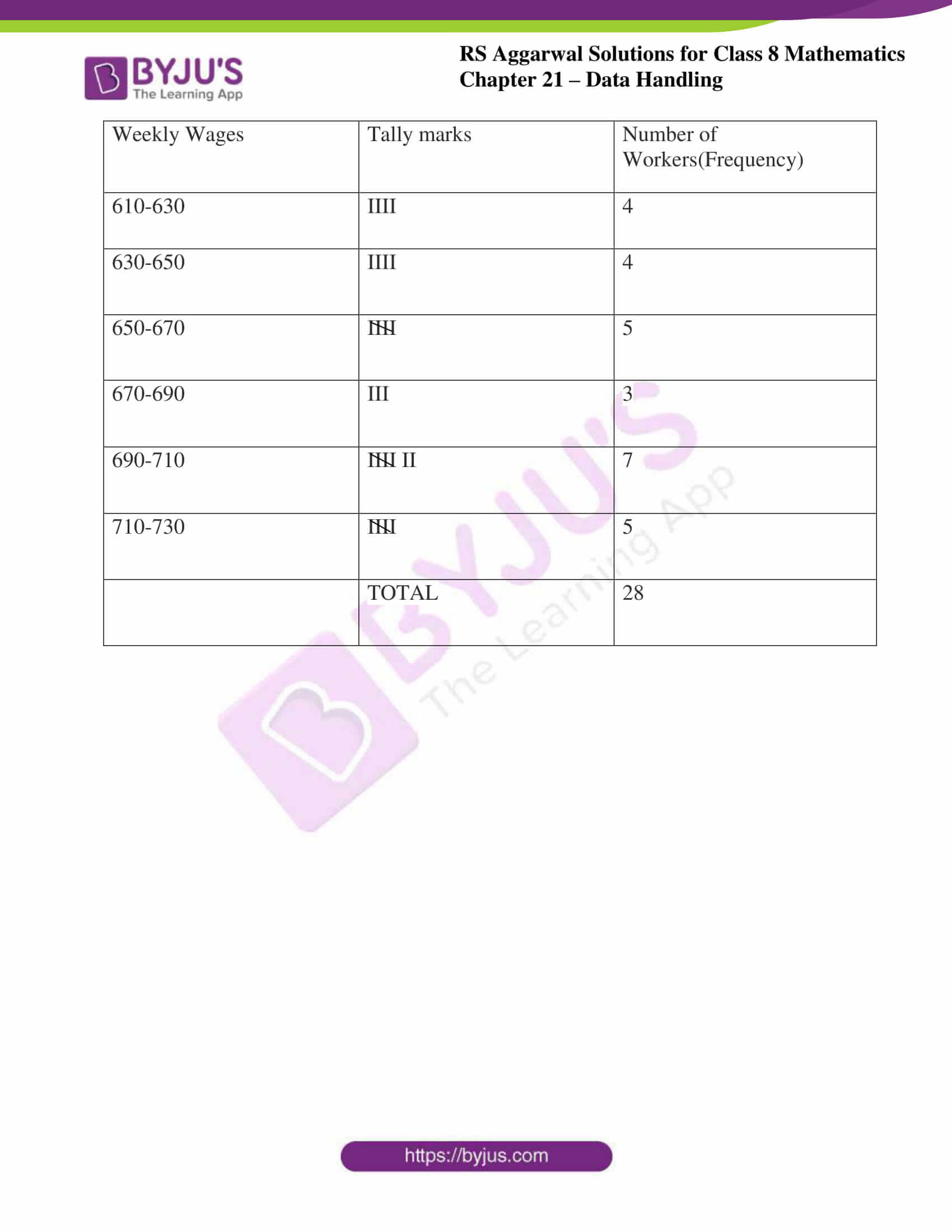 rs aggarwal solution for class 8 maths chapter 21 ex b 3
