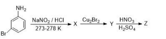 Shift 1 Jan 9 JEE Main 2020 Chemistry Paper With Solutions