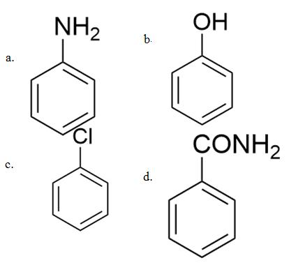 Shift 1 Jan 9 JEE Main 2020 Solved Paper For Chemistry