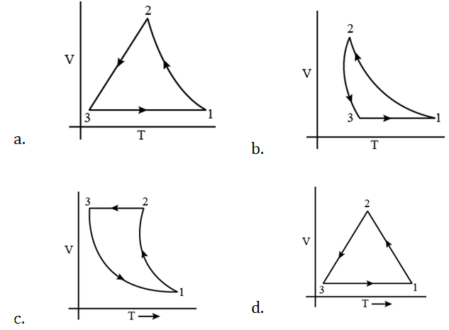 Shift 1 Jan 9 Physics JEE Main 2020 Paper With Solutions