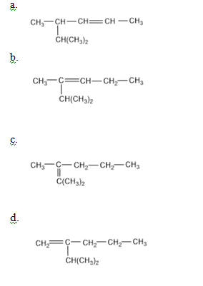 Solutions for JEE Main 2020 Shift 2 Chemistry question paper