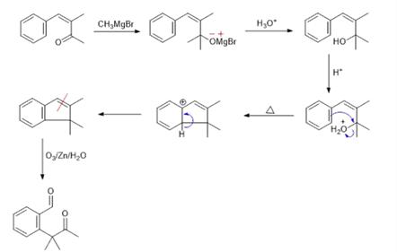 Solved Paper 2020 Jan 9 JEE Main Shift 1 Chemistry