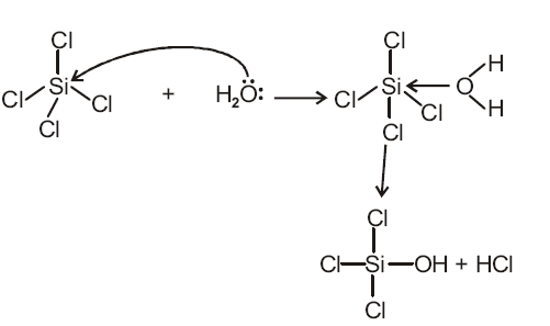 Solved Paper JEE Main 2018 Chemistry Set C