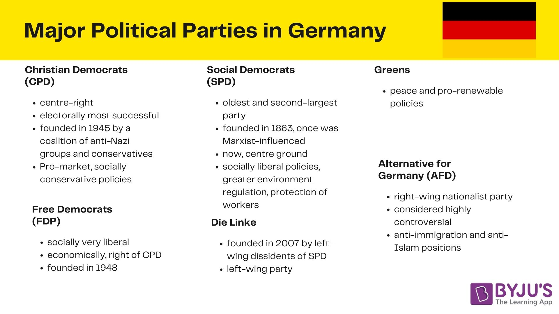 Major political parties in Germany