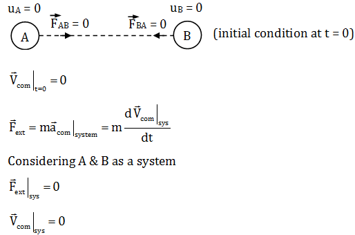 2017 Solutions Paper Physics WBJEE