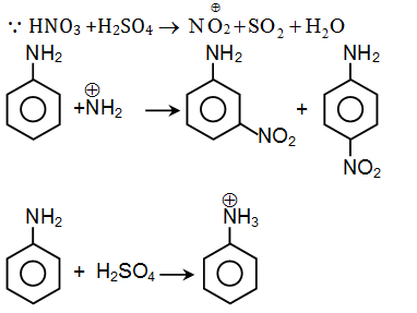 2019 Chemistry Solved Paper KCET