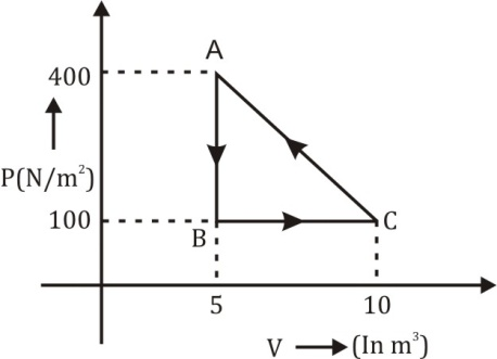 2019 Solutions Paper KCET Physics