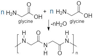 2020 Chemistry Solved Paper KCET