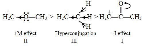 2020 Chemistry Solved Paper WBJEE