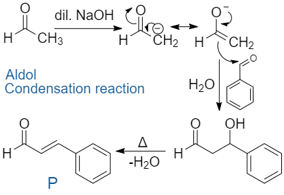 2020 KCET Solved Paper Chemistry