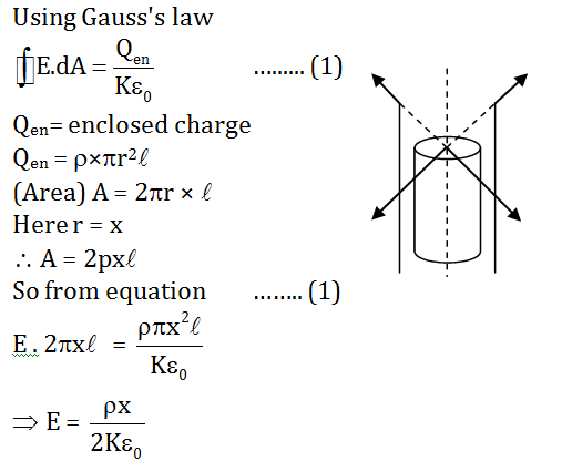 2020 Physics WBJEE Solved Paper