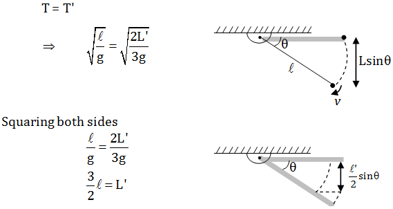 2020 Solution Papers WBJEE Physics